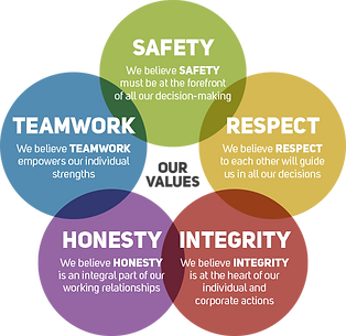 Core-Values-Graphic.png