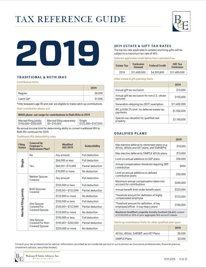 2019 Tax Reference Guide | Lawyer | Wayzata Law Fi | Sanford, Pierson, Thone & Strean, PLC