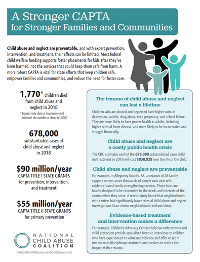 New Infographic on CAPTA Reauthorization from The National Child Abuse Coalition