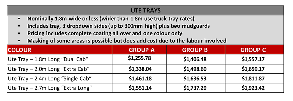 ute trays.png