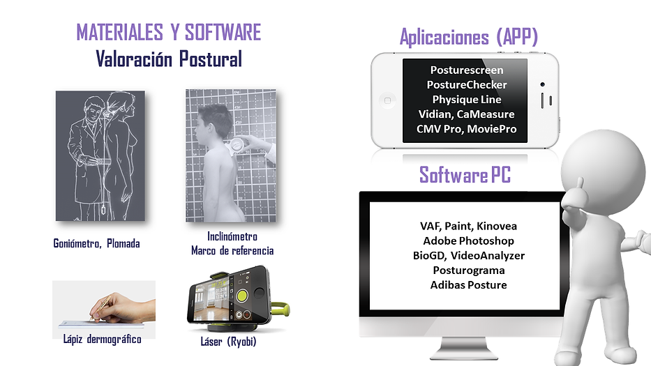 2.4. Materiales y Software EPE.PNG