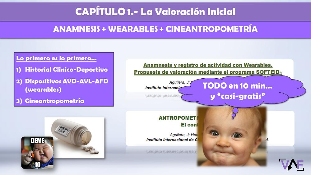 Valoración inicial = anamnesis + wearables + cineantropometría