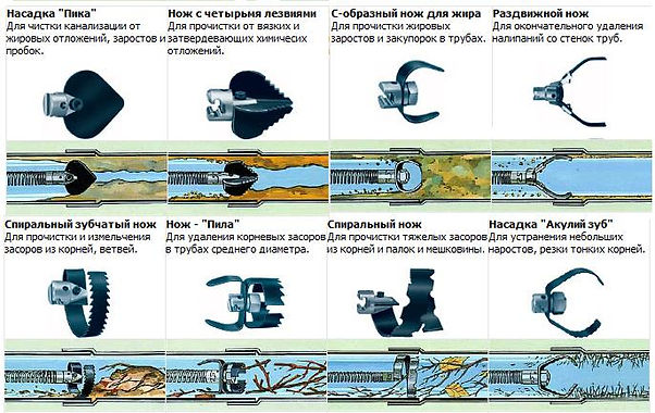 nasadki-dlya-prochistki-trub.jpg