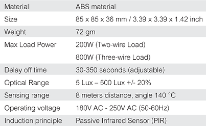 skp motion sensor เซ็นเซอร์ แอลอีดี led ไทย