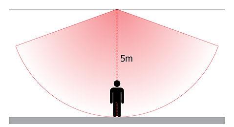 motion-sensor-radius.jpg