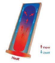 Hibay Stella - Updated Heat Pipe.JPG