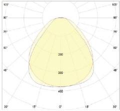 t8 linear - len 90 100