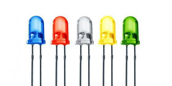 LED คืออะไรและวิธีเลือกซื้อ
