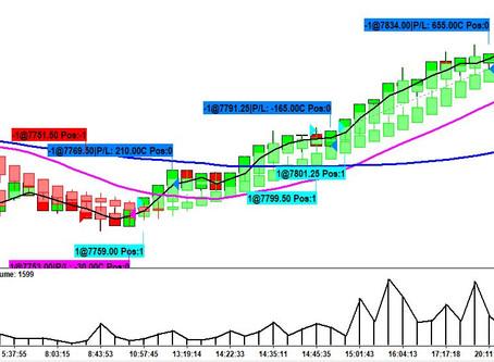 Mercado em tendência
