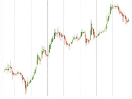 Heiken Ashi -Uma ferramenta extraordinária de análise da tendência do mercado