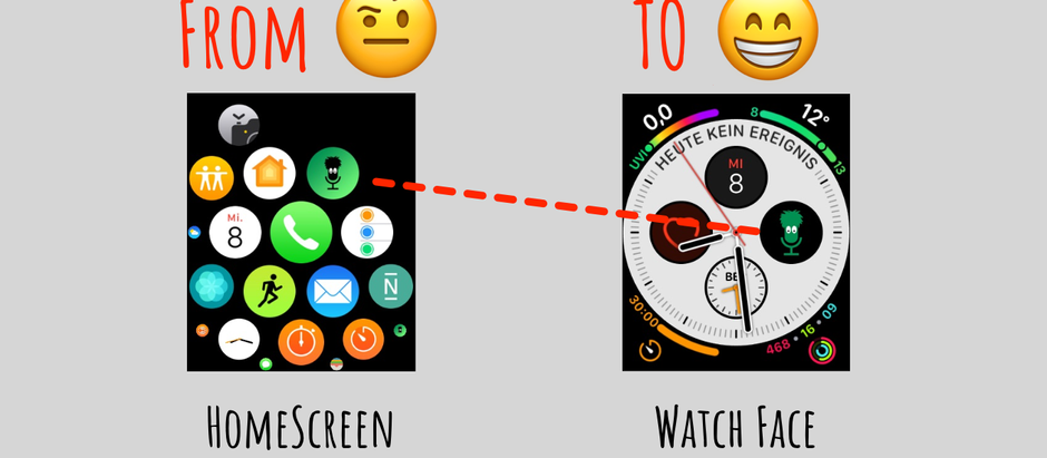 Apple Watch Complication: Move Your Favorite App from Homescreen to Your Favorite Watch Face!