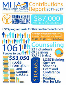 Colton-McBride-Donations-791x1024.jpg