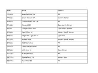 2016 Team Championship Schedule