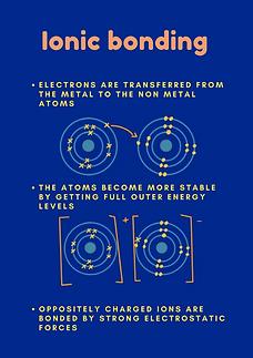 ionic bonding (1).png