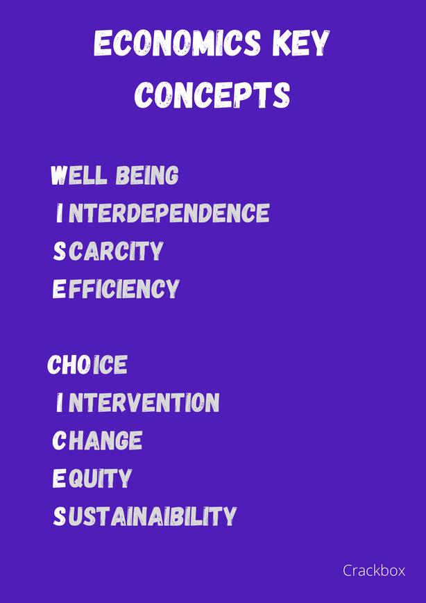 Economics Key concepts