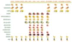 PRODUCTOSCCLFRUITYVEGETALES-06.png