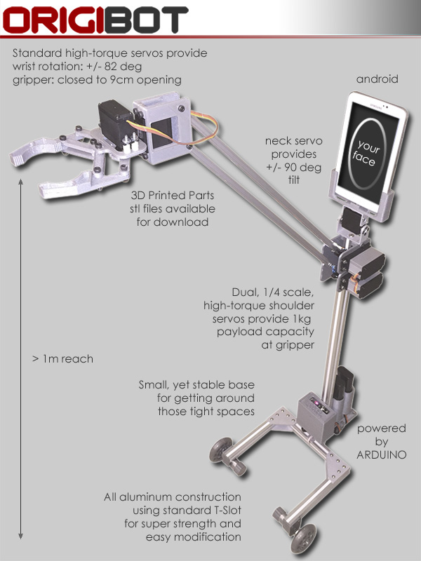OrigiBot Prototype Details
