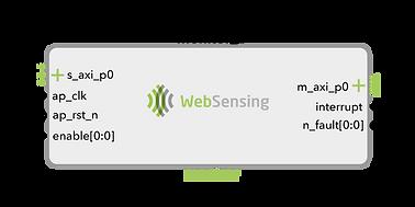 IP Blocks-Monitor.png