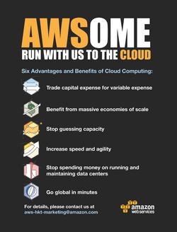 AWS 6 Benefits Poster