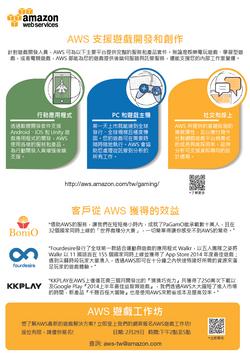 AWS Gaming Pamphlet