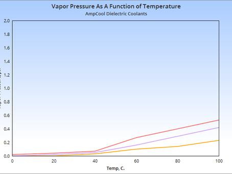 Considering Vapor Pressure...