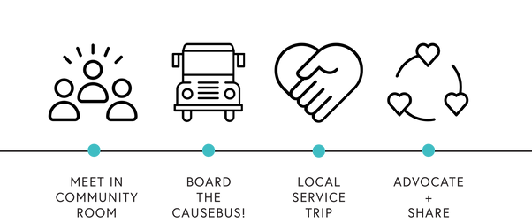 Causebus Journey.png