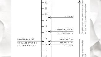 Een gezonde huid & pH waarden