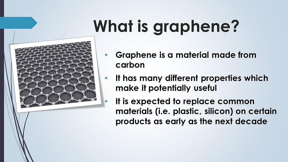 Image result for what is graphene