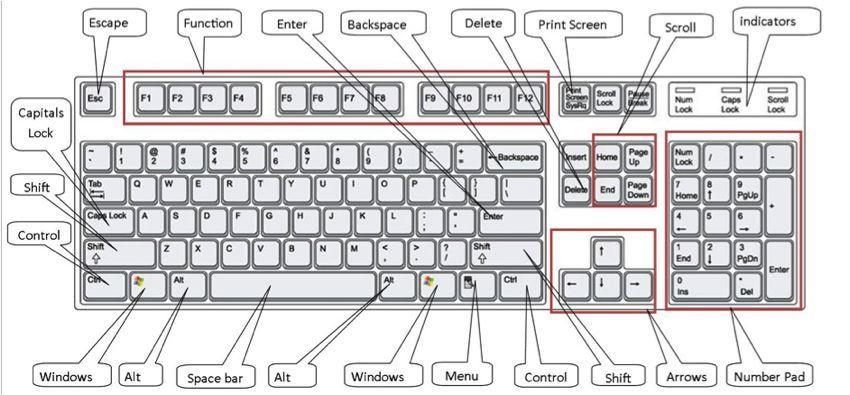 keyboard850