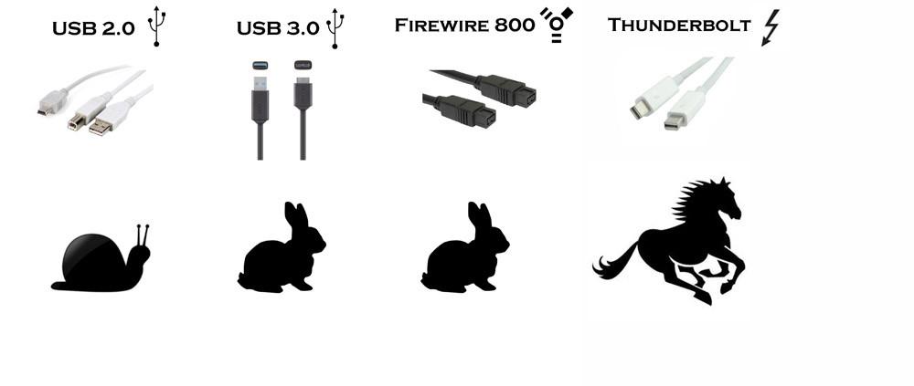 Thunderbolt-VS-USB.jpg
