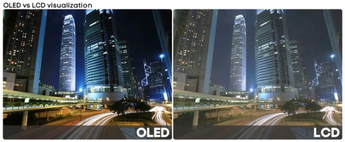 oled-vs-led-tv-contrast