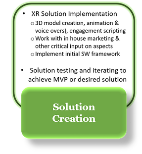 Solution Creation.png