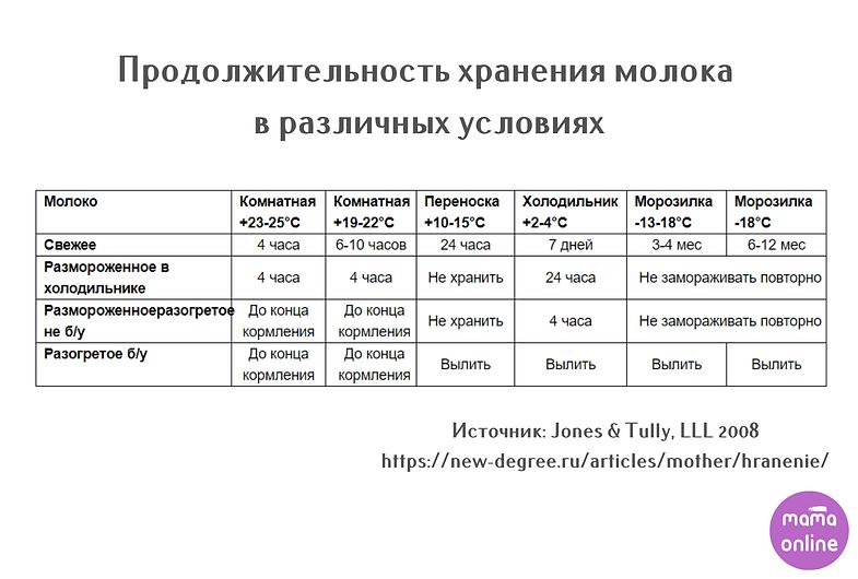 Таблица размеров платья ХЛОПОК, копия.pn