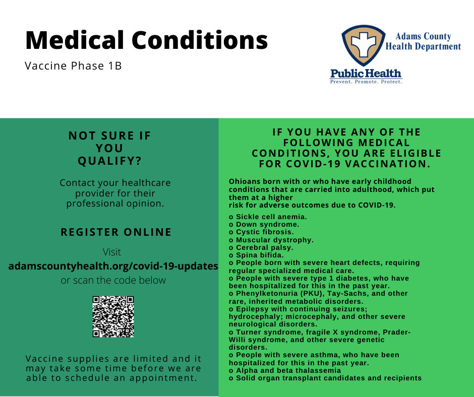 Medical Conditions.png