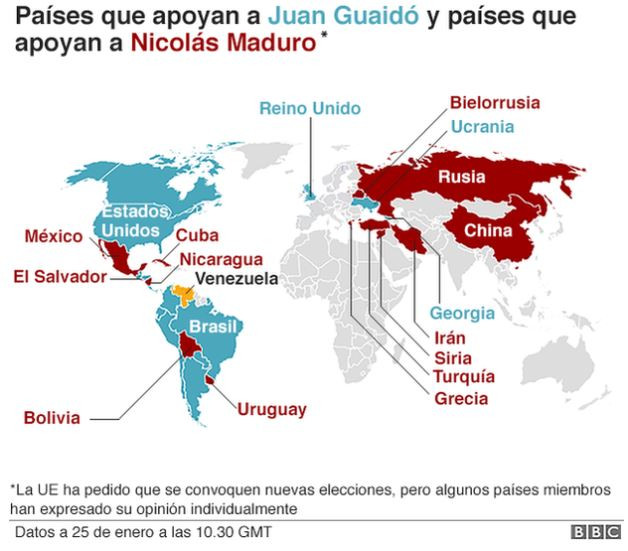 Paises por venezuela - BBC