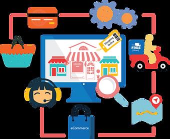 profitech-web-development-e-commerce-onl
