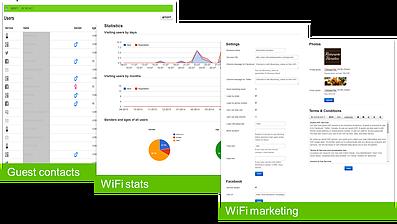 Guest Social Wifi Lebanon, Guest Wifi Uae, Guest Wifi Profitech Lebanon