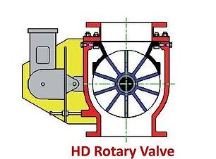 HD Rotary Valve - Lib.jpg