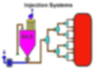 Injection Systems - Lib (Rev 1).jpg