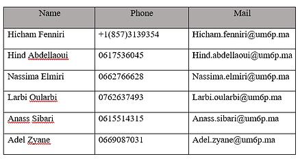 MONACO Contact Information
