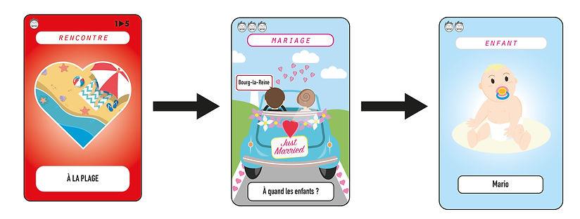 Illustration règles Smile life : flirts, mariage, enfants