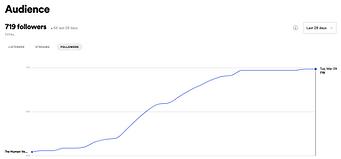 THV Follower Stats.png