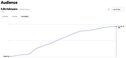 GU Follower Stats.png