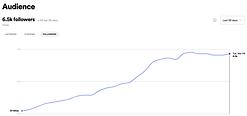 OA Follower Stats.png
