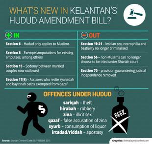 G25 Statement on PAS' Hudud Bill 2015