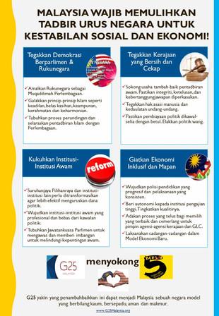 G25 menyokong Bersih5