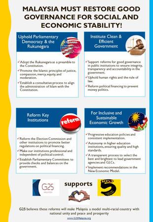 G25 walks with Bersih 5, distributing flyers