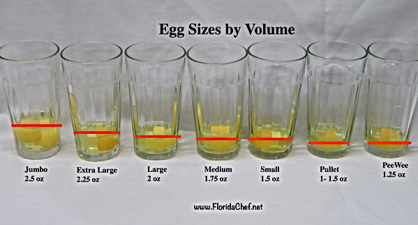 Egg sizes by volume