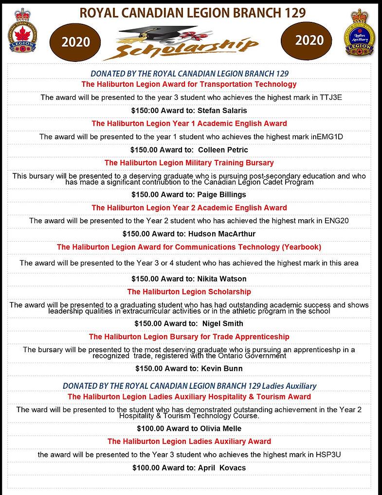 Legion Awards donated  2020.jpg