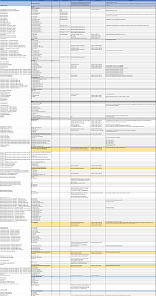 Example Payer Sheet v1.0 PeCP.png